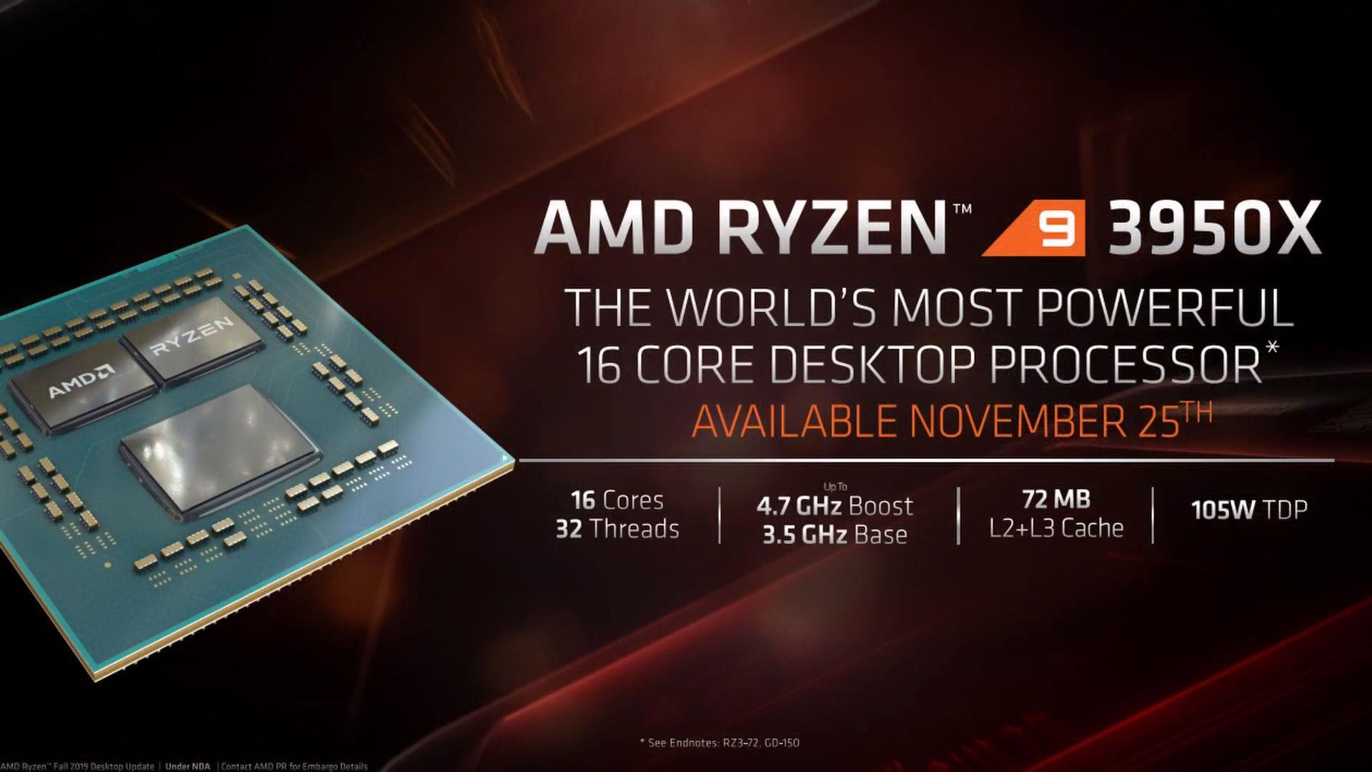 Processeur AMD Ryzen 9 3950X